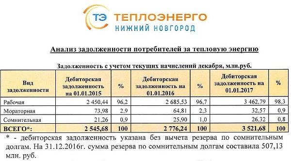 Кв электроэнергии стоимость нижний новгород час петербурге продать часы антикварные в